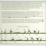 Astanga Praxiskarte