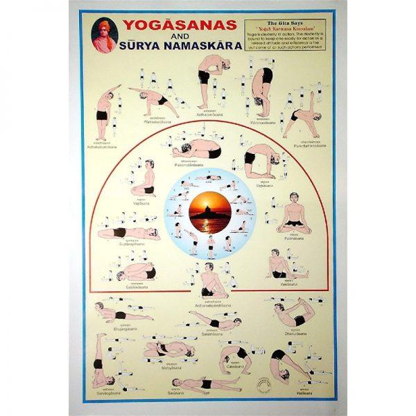 Poster Yogasana Surya Namaskara